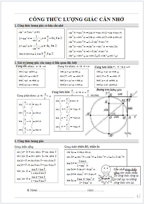 Bảng công thức lượng giác đầy đủ